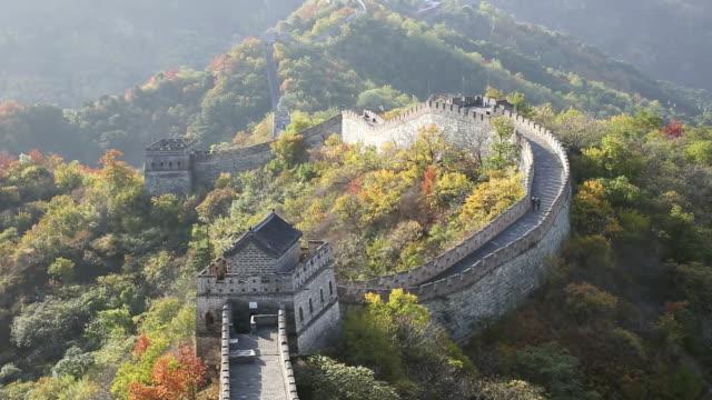 WS HA View of Great Wall Mutianyu / Huairou,China
