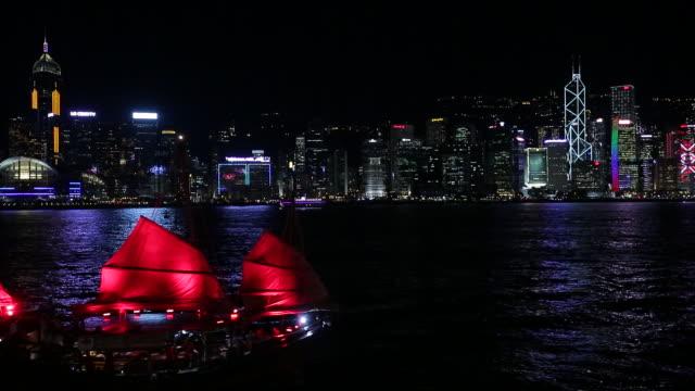 view of tsim sha tsui - kowloon stock videos and b-roll footage