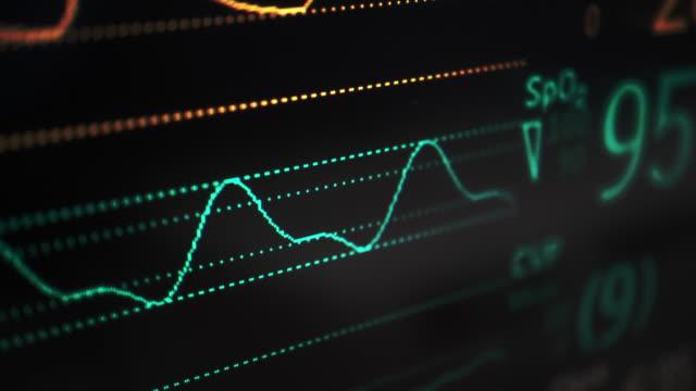 vital sign monitor - misurare il polso video stock e b–roll
