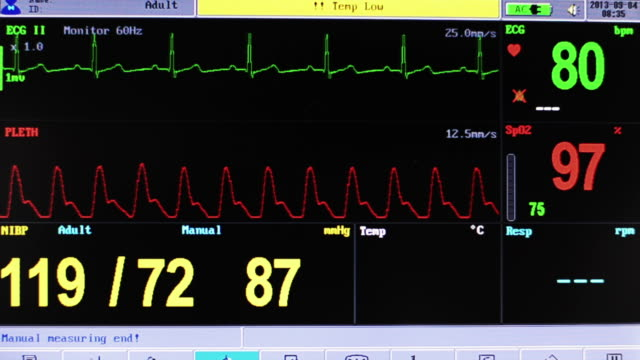vital signs monitor - respiratory machine stock videos & royalty-free footage