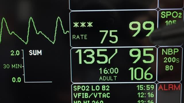 vídeos de stock, filmes e b-roll de sinais vitais monitor - heart attack