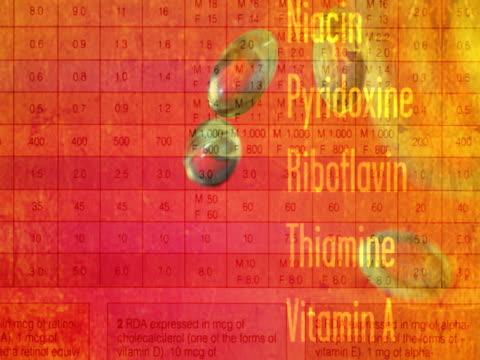 vídeos de stock e filmes b-roll de vitamins - vitamina a