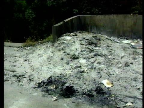 War crimes investigations LIB Serbia Kosovo Deserted police station PAN EXT Pile of ashes from burned documents LIB YUGOSLAVIA Serbia Kosovo Serb...
