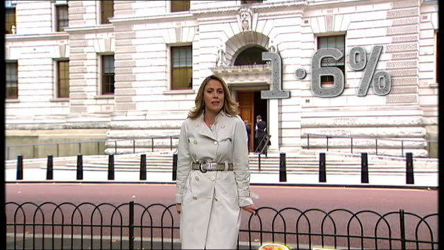 warns of another global economic downturn; england: london: ext general view of treasury building reporter to camera as treasury predicted economic... - percentage sign stock videos & royalty-free footage