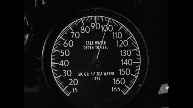 CU Water depth meter / United States