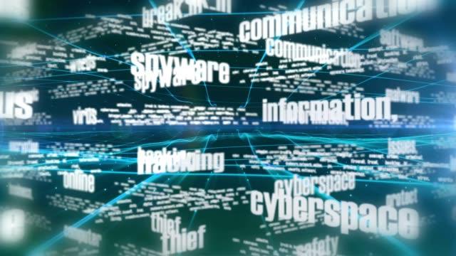 malware Netzwerk Wort -