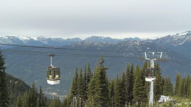 WS Whistler cable car passing through frame on top of Whistler Mountain / Whistler, British Columbia, Canada