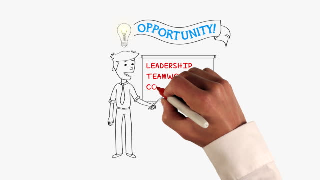 whiteboard animation teamwork with voice over - opportunity stock videos & royalty-free footage