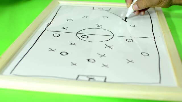 vídeos de stock e filmes b-roll de quadro de estratégia de jogo de futebol de futebol de tácticas / - treinador desportivo