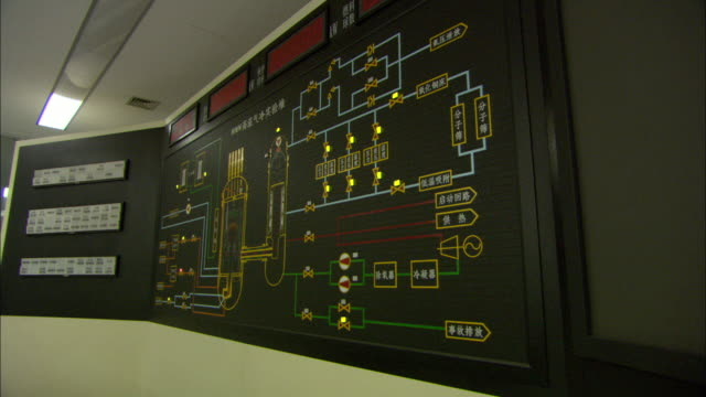 wide shot of panel in control room at tsinghua university nuclear pebble bed reactor plant panel contains diagram of reactor and lots of lights and arrows, beijing, china - nuclear energy stock videos & royalty-free footage