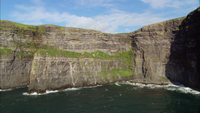 Wide shot pan Cliffs of Moher / Aerial cliffs / County Clare, Ireland