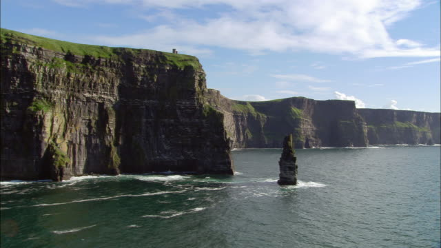 Wide shot pan Cliffs of Moher / County Clare, Ireland