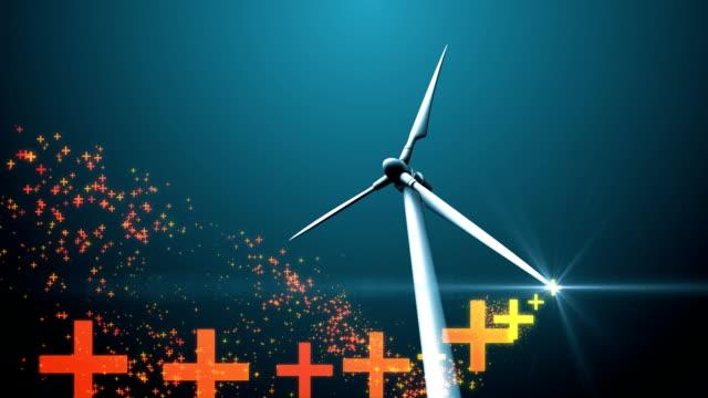 Wind Turbine & Plus Symbols