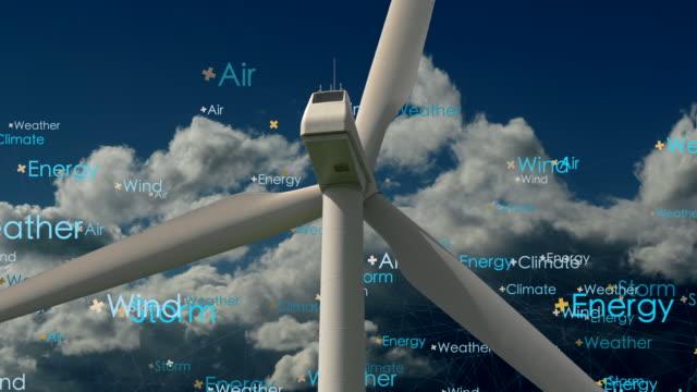 wind turbine with clouds on blue sky background with animated weather symbols - 西方字體 個影片檔及 b 捲影像