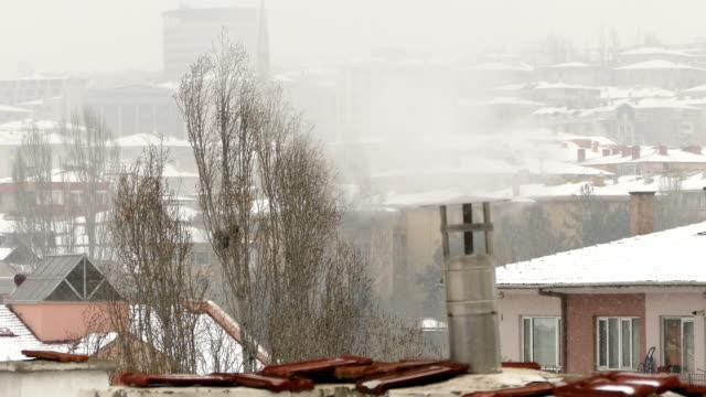 Winter at Ankara - Roof appearance