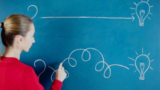 frau und blackboard - illustration stock-videos und b-roll-filmmaterial