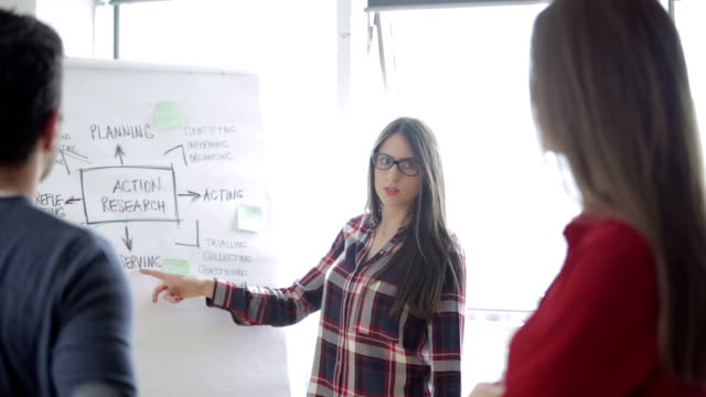 Woman discussing the workflow on whiteboard