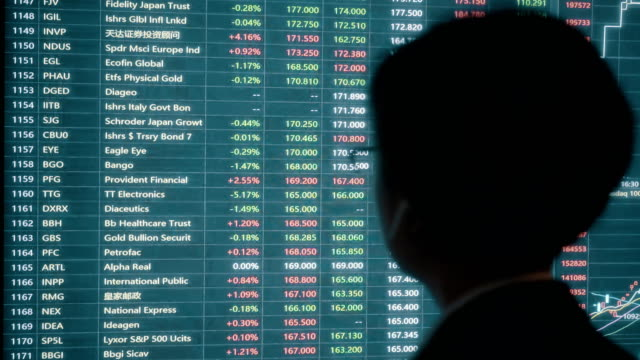 woman looking stock market data on large screen - chinese ethnicity stock videos & royalty-free footage
