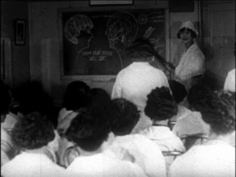 vídeos y material grabado en eventos de stock de b/w 1926 rear view women sitting watching instructor at chalkboard in beauty school / newsreel - 1926