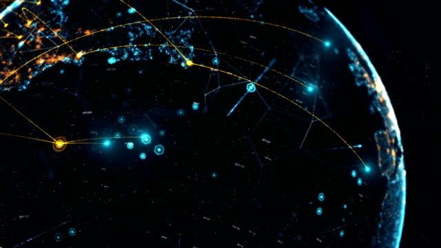 Conexões do mundo