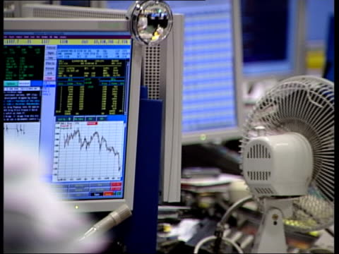 confidence effects; itn england: london: the city: computer screen on desk in dealing room pull out - worldcom stock-videos und b-roll-filmmaterial