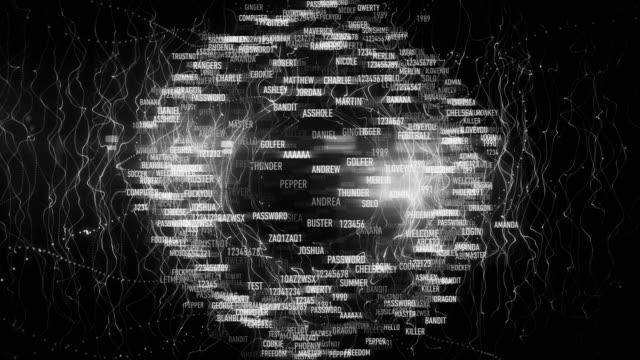 stockvideo's en b-roll-footage met slechtste wachtwoorden - wachtwoord