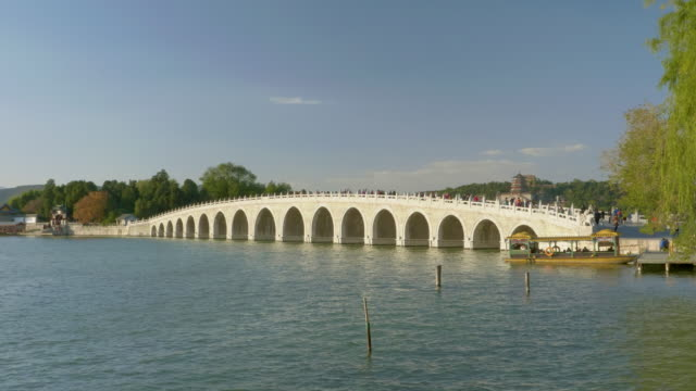WS_Kunming Lake with Seventeen_Arch Bridge in Summer Palace, UNESCO World Heritage Site, Beijing, China