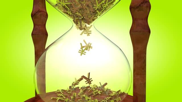 yen hourglass - yen symbol stock videos & royalty-free footage
