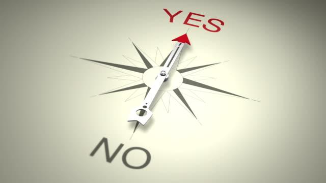 Yes Versus No