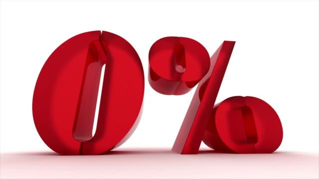 ゼロパーセント - パーセント記号点の映像素材/bロール