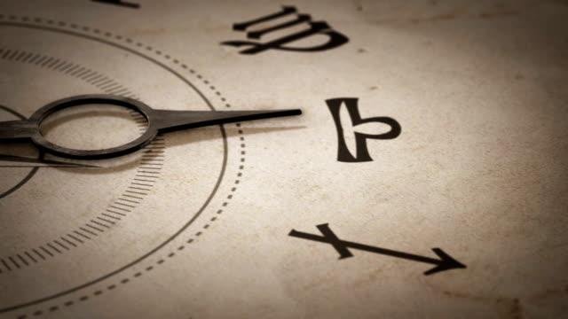 zodiac compass - digital enhancement stock videos & royalty-free footage