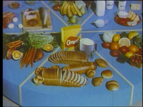 1960 zoom in carbohydrates on food group table